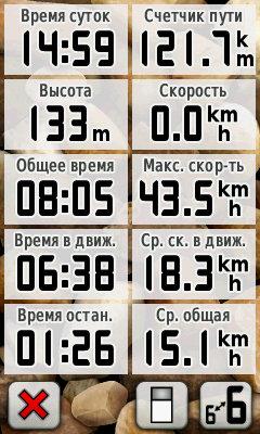 Статистика Покатушки